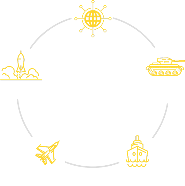 Project Convergence Domains - Cyber Space, Land, Maritime, Air, and Space
